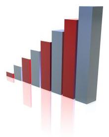 Dubai Rental Rates