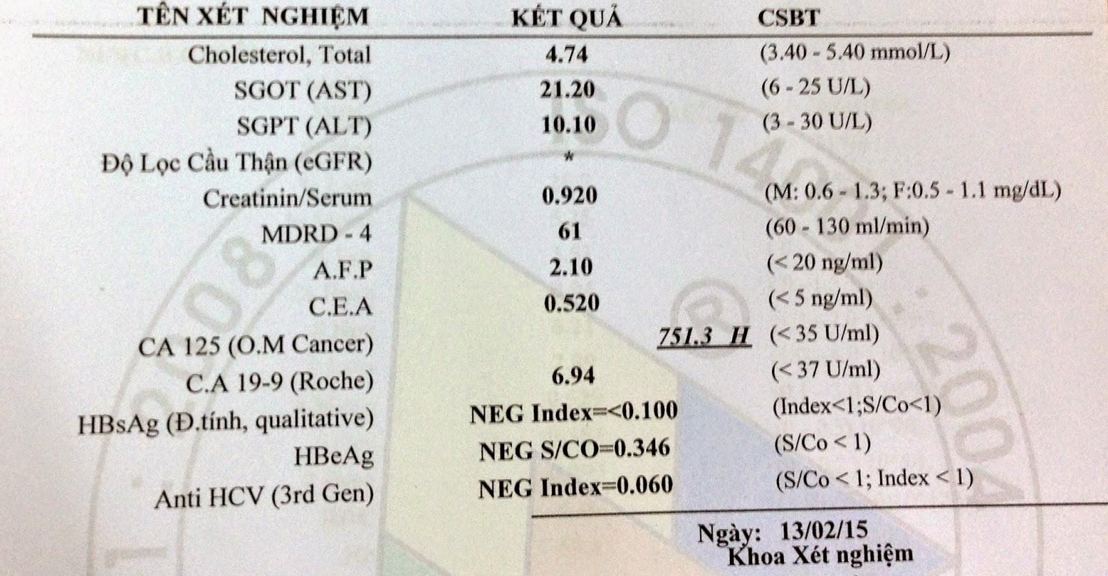 medic ultrasound 298 carcinomatosis ascites dr phan thanh hải medic