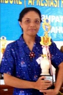 Kepala Sekolah (Principal).