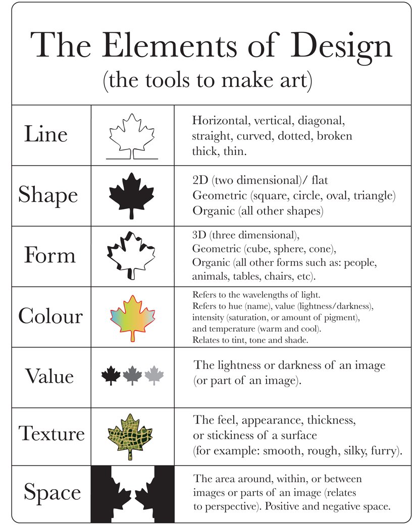Elements Of Design Tone : Elements and principles of art design wor