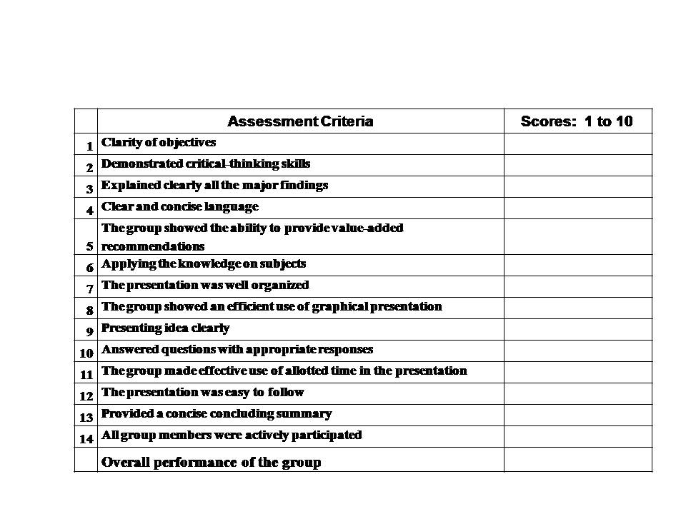 comprehensive essay assessment rubrics