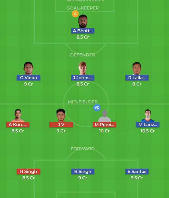 atk vs fcpc,dream 11,neufc vs fcpc dream 11 team,atk vs fcpc playing 11,atk vs fcpc dream 11,dream 11 team,dream11,atk vs fcpc dream 11 football match,fcpc vs atk,neufc vs fcpc dream 11,fcpc vs neufc dream 11,fcpc vs neufc dream 11 eam,fcpc vs neufc dream 11 team,atk vs fcpc isl match dream 11 team 10feb. 2019,atk vs fcpc dream team,dream11 atk vs fcpc