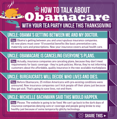 Many reasons to be thankful for obama care