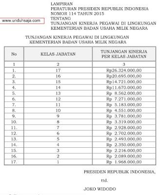 Tabel Tunjangan Kinerja Kementerian BUMN Tahun 2015