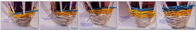 детальный мастер-класс простого плетения
