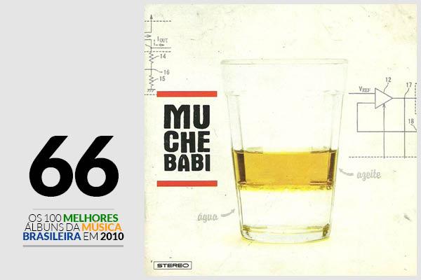 Mu Chebabi - Uma Coisa é Uma Coisa Outra Coisa é Outra Coisa