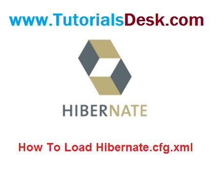 How to load hibernate.cfg.xml from different directory