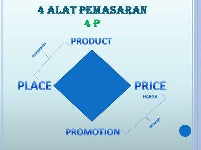 Thesis manajemen pemasaran