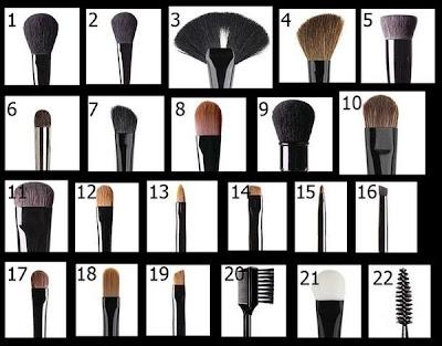 Complete makeup