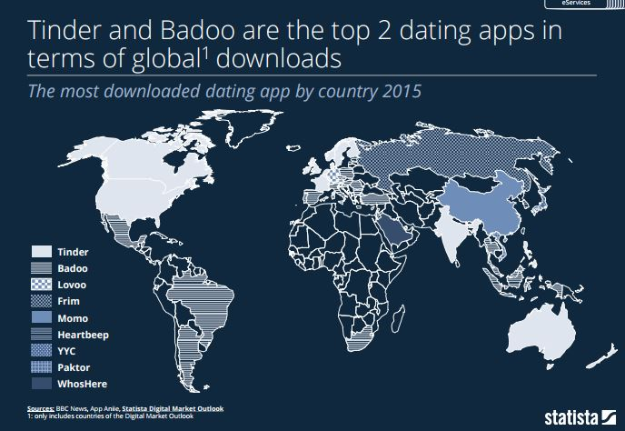Africa's 10 Hottest Dating Apps The surprise? Top one