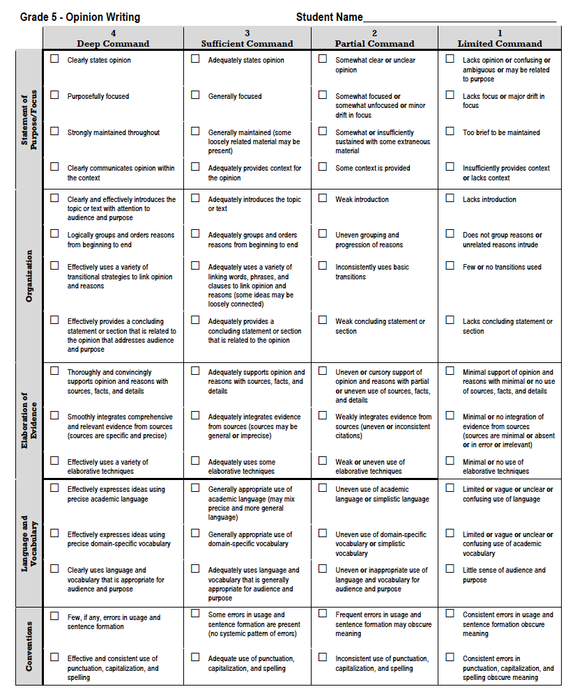 th Grade Expository Writing Rubric by Christie McDougal   TpT Mrs  Waters  English Expository Essay Rubric