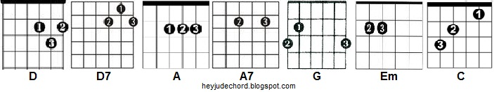 Guitar guitar chords a7 : Hey Jude Guitar Chords: Hey Jude Guitar Chords in D