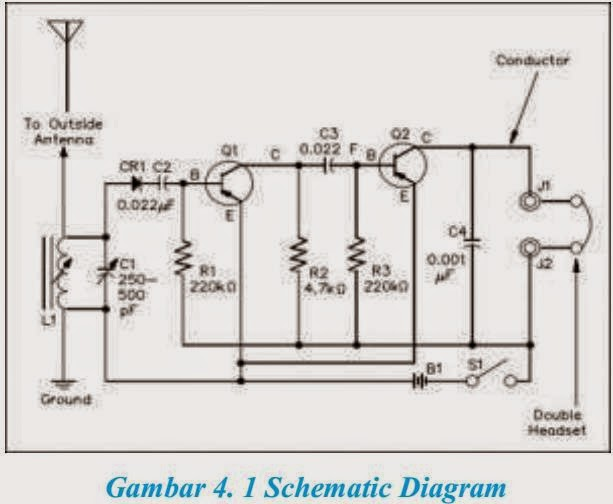 My project materi gto kelas xi diagram wiring one line diagram ccuart Gallery