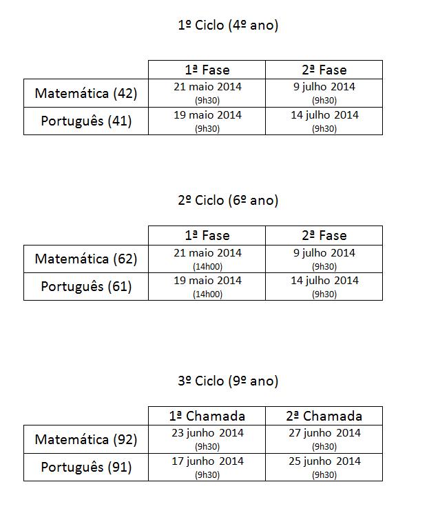 Prova final de Matemática e Português, 4º ano, 6º ano e 9º ano