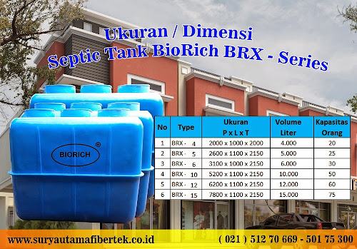 Ukuran Septic Tank BioRich