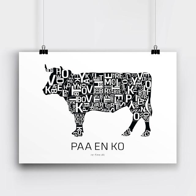 plakat til køkkenet med køudskæringer