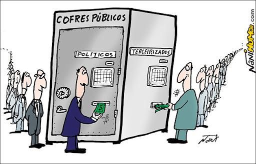cofres públicos