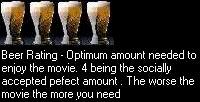 Beer  Scores