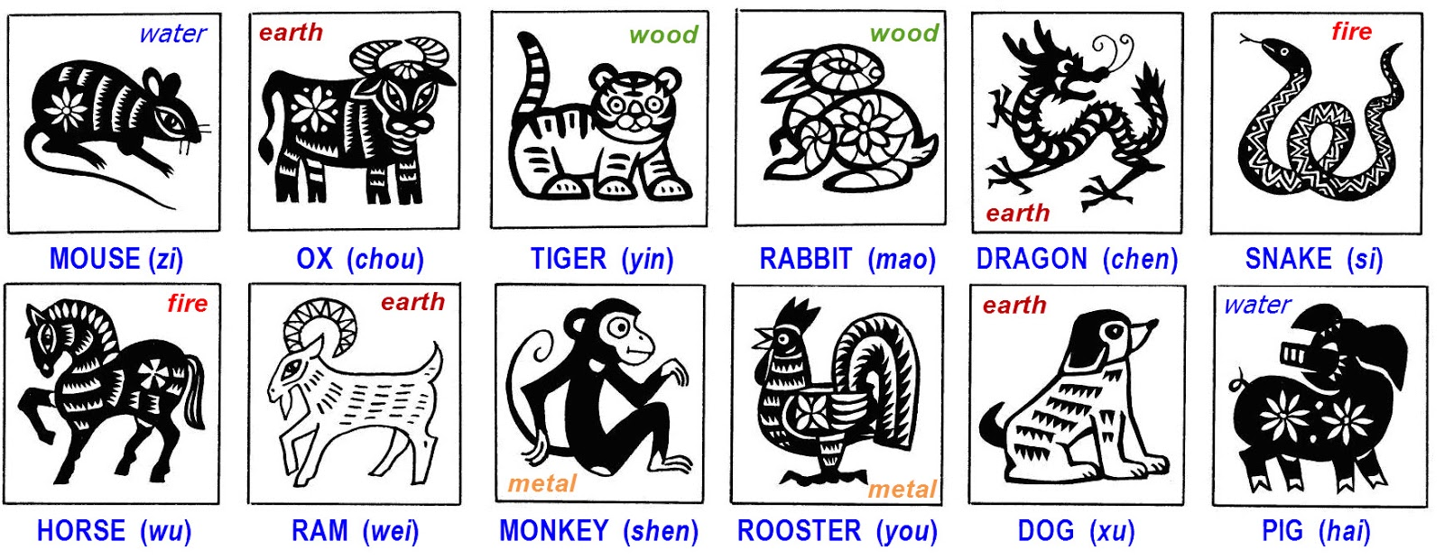 ShaoLan The Chinese zodiac explained  TED Talk