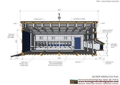 chicken+coop+plans+free+-+chicken+coop+design+free.jpg