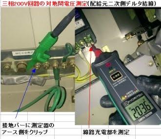 対地間電圧測定
