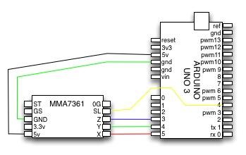 3-Axis Triple Accelerometer Sensor, MMA7361