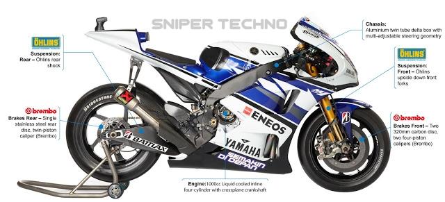 Yamaha YZR M1 milik Lorenzo