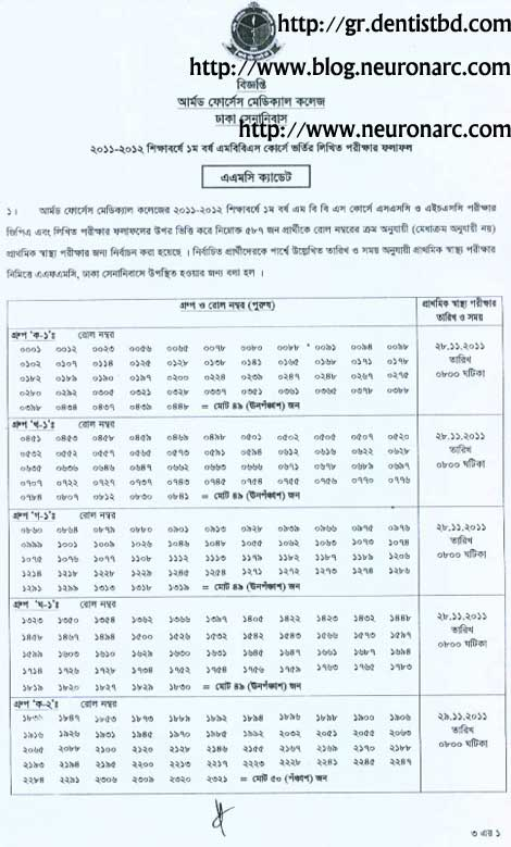 Armed Forces medical college admission result 2011 – 2012 bangladesh