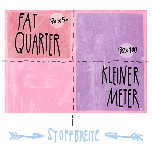Fat Quarter hand printed fabrics by frauschoenert
