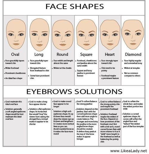 makeup techniques - Make Up