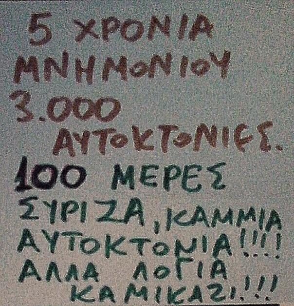 Αυτοκτονίες στην Ελλάδα