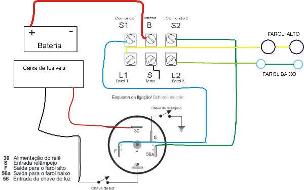 Esquema Eletrico Para Ligao Do Rel De Alta E Baixa Do Farol Fabr 237