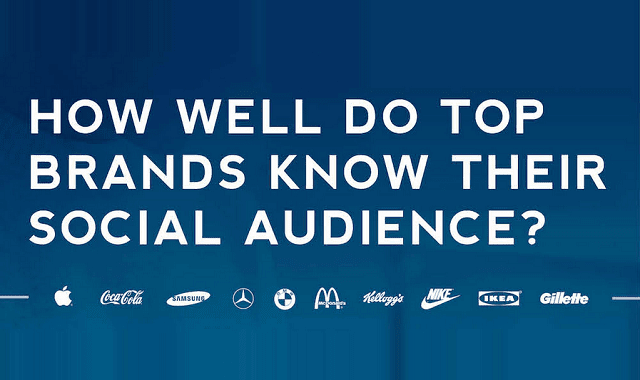 How Well Do Brands Know Their Social Audience?
