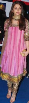 Bollywood-Check: Aishwarya Rai Childhood, Teenage And