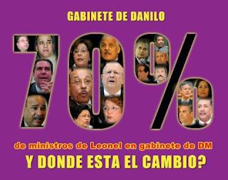 Lo que nunca se hizo con caras viejas: El gabinete de Danilo Medina