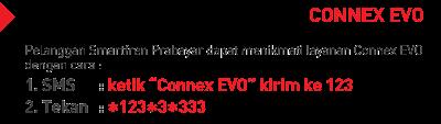 Cara Mengaktifkan data CONNEX EVO Smartfren