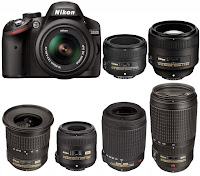 all Lenses for nikon d3200