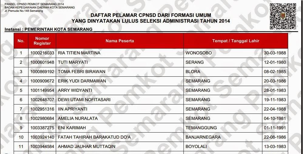 Inilah Pengumuman CPNS Kota Semarang