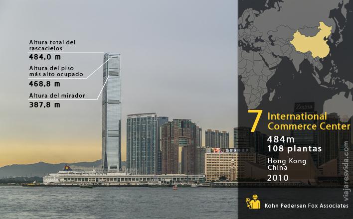 Viajaresvida - International Commerce Center Hong Kong
