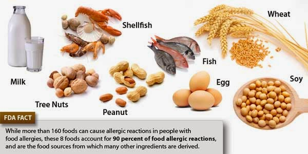 Food Is Life Food Allergen Management