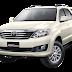 Stereo Mobil Berkualitas untuk Kenyamanan Berkendara