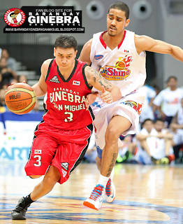 Josh Urbiztondo : Timely Additional ~ Barangay Ginebra