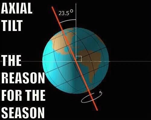 Funny Christmas Reason Season Axial Tilt Joke Picture