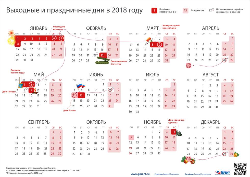 Государственные праздники великобритании 2018