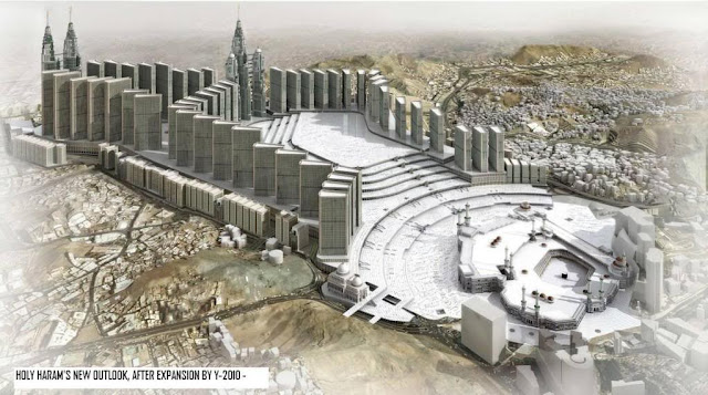 The concept of haram Mosque in 2020