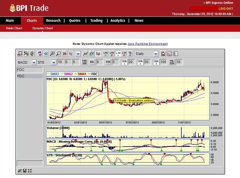 Forex trading companies philippines