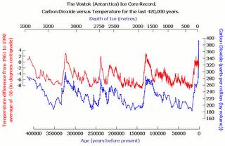 Hans Labohm IPCC climate change hoax