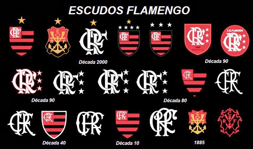 Todos os escudos do Flamengo