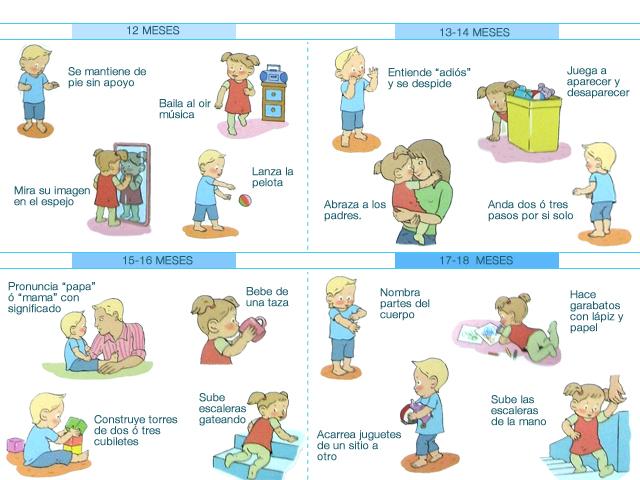 Neurodesarrollo terapéutico en niños de 12 a 18 meses