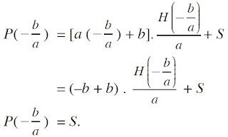 substitusikan nilai x = - b./a ke persamaan